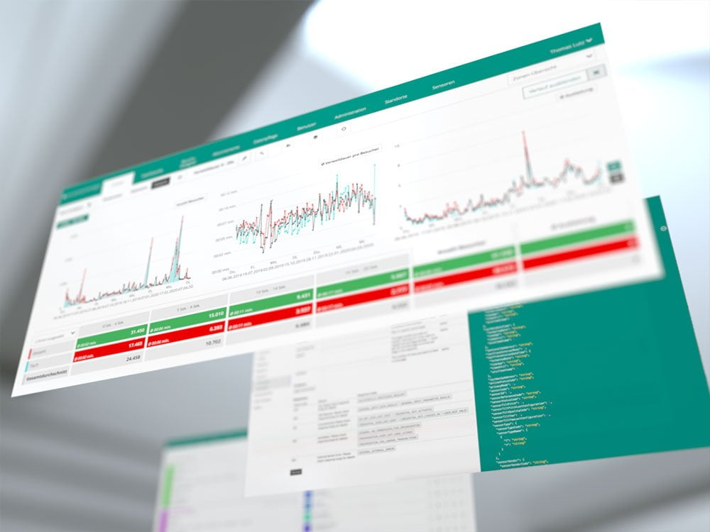 Digitale Besucheranalyse Ihrer Verkaufsfläche