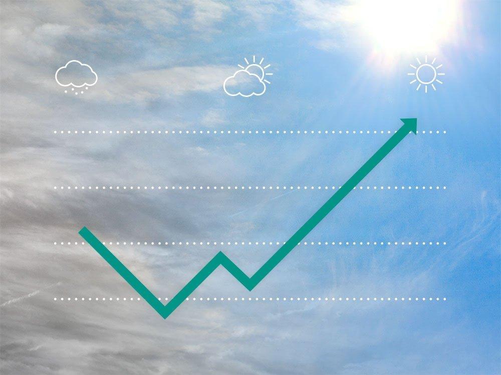 Besucherfrequenz in Abhängigkeit von Wetterdaten